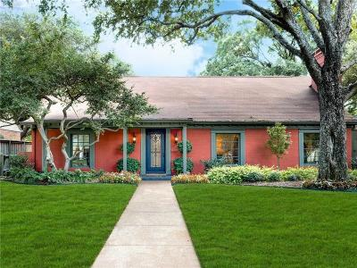 Single Family Home For Sale: 3814 W Beverly Drive
