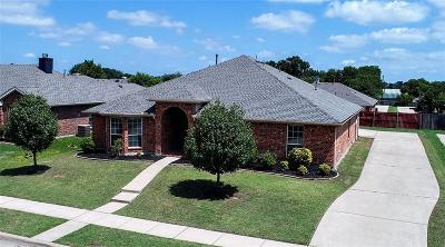 Murphy Single Family Home Active Option Contract: 533 Wyoming Drive