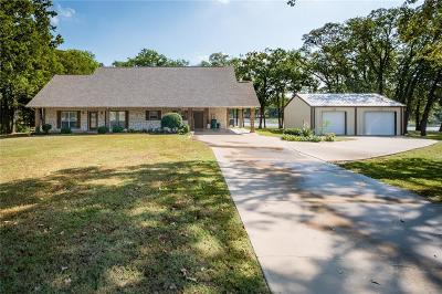 Wills Point Single Family Home For Sale: 406 Westshore Drive