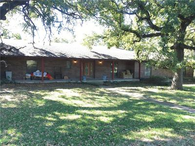 Eastland County Single Family Home For Sale: 802 W Lubbock