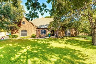 Double Oak Single Family Home Active Kick Out: 271 Simmons Road