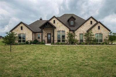 Residential Lease For Lease: 1515 Tree Haven Court