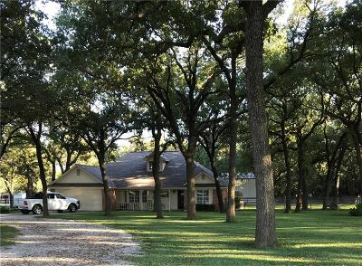 Stephenville Single Family Home Active Option Contract: 6592 County Road 176