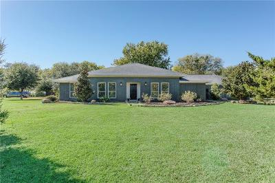 Wylie Single Family Home Active Option Contract: 2035 Beaver Creek Road