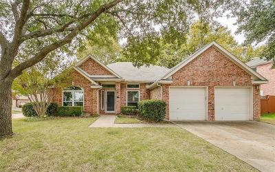 Flower Mound Single Family Home Active Option Contract: 2101 Helmsford Drive