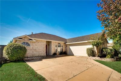Sachse Single Family Home Active Option Contract: 3805 Georgetown Drive