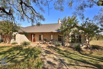 Abilene Single Family Home For Sale: 258 Sanford Lane