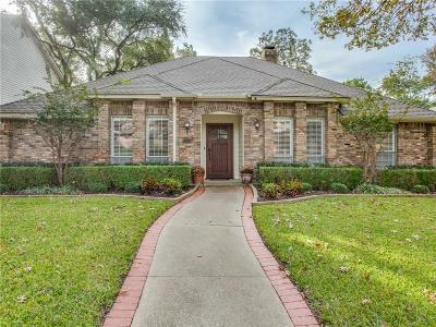 Single Family Home Active Option Contract: 8510 Richardson Branch Trail