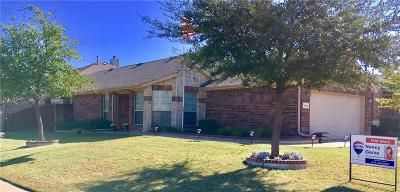 Single Family Home Active Option Contract: 12056 Walden Wood Drive