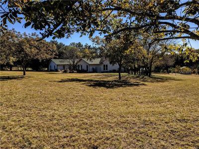 Anna Single Family Home Active Contingent: 481 Hurricane Creek Lane