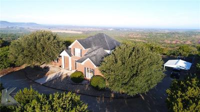 Abilene Single Family Home Active Option Contract: 294 County Road 332
