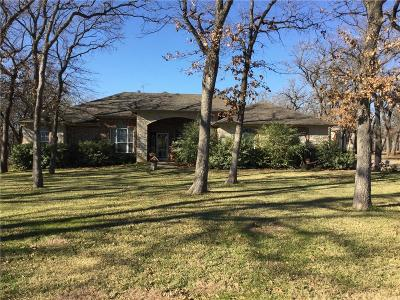 Wise County Single Family Home Active Option Contract: 433 County Road 4929