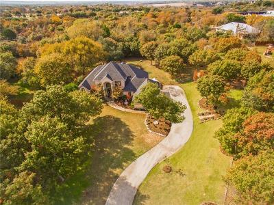 Aledo Single Family Home Active Option Contract: 336 Creek Bend Drive