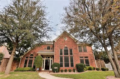 Plano Single Family Home Active Option Contract: 2632 Millstream Drive