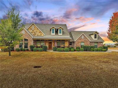 Single Family Home Active Option Contract: 151 Prairie Ridge Drive