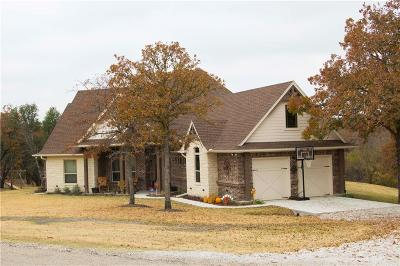 Weatherford Single Family Home Active Option Contract: 263 Bishop Drive