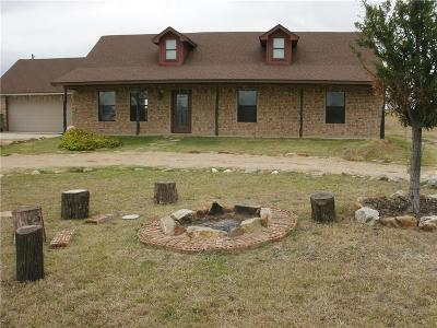 Wise County Single Family Home Active Option Contract: 636 County Road 4213