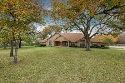 Burleson Single Family Home Active Option Contract: 10033 Crestline Trail