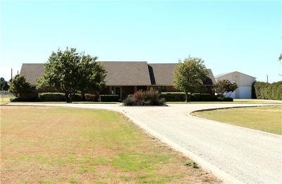 Abilene Single Family Home For Sale: 56 Avenida De Silva