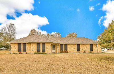 Red Oak Single Family Home For Sale: 132 Deborde Circle