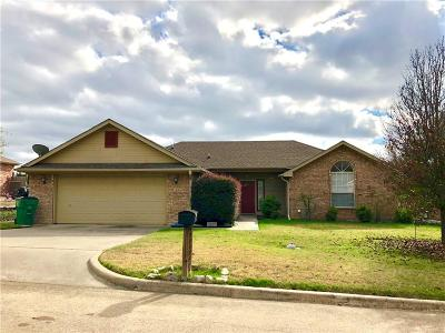 Kaufman Single Family Home Active Option Contract: 1665 Nottingham Drive