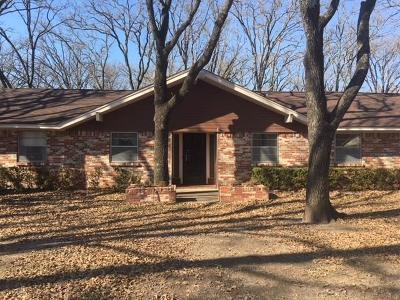 Oak Ridge TX Single Family Home Sold: $189,500