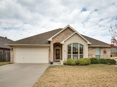 Fort Worth TX Single Family Home Active Option Contract: $246,000