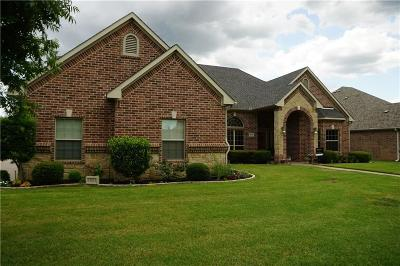 Single Family Home For Sale: 1042 Alexis Drive