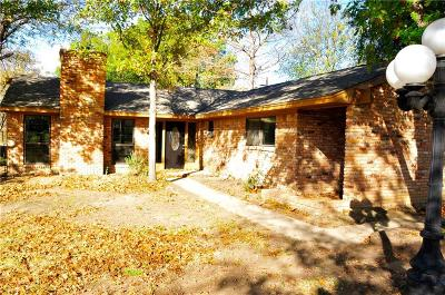 Kaufman Single Family Home Active Option Contract: 6120 Crest Lane