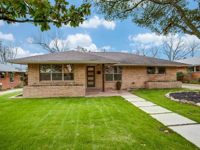 Dallas Single Family Home For Sale: 3312 S Franklin Street