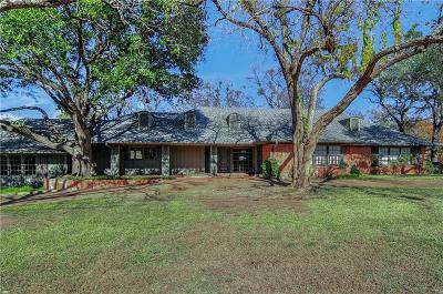Single Family Home For Sale: 1313 W Washington Street