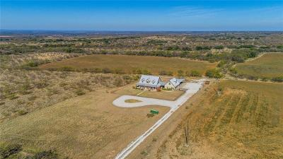 Eastland County Farm & Ranch For Sale: 2250 County Road 121