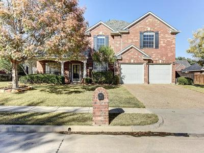 Flower Mound Single Family Home Active Option Contract: 1904 Stevenson Lane