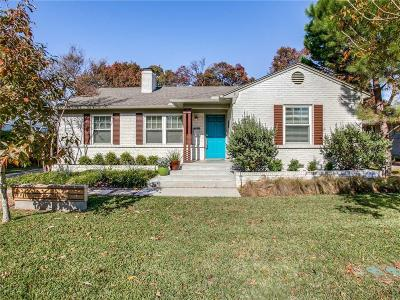 Single Family Home Active Option Contract: 4023 Valley Ridge Road