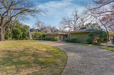 Dallas Single Family Home For Sale: 6016 Meadow Road