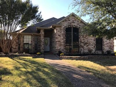 Allen Single Family Home Active Option Contract: 435 Creekside Lane