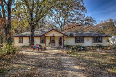 Wills Point Single Family Home Active Option Contract: 10214 Gaillard Woods