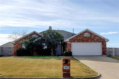 Ponder Single Family Home For Sale