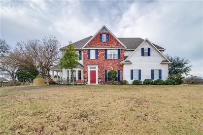 Van Alstyne Single Family Home Active Option Contract: 1795 Sister Grove Road