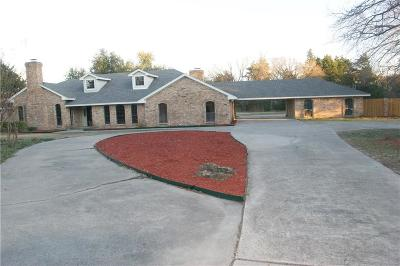 Waxahachie Single Family Home For Sale: 280 Becky Lane