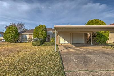 Everman Single Family Home Active Option Contract: 540 Chimney Rock Road