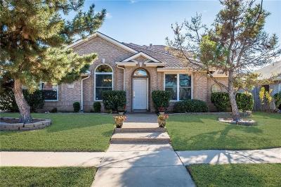 Allen Single Family Home Active Option Contract: 1222 Shenandoah Drive