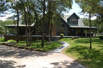 Single Family Home For Sale: 1326 Cr 2255