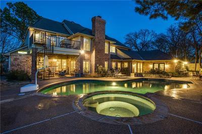 Arlington Single Family Home For Sale: 6116 Millwood Drive