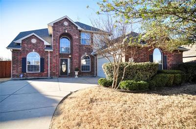 Allen Single Family Home Active Option Contract: 1569 Sweetbriar Drive
