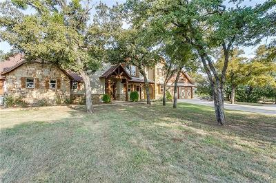 Weatherford Single Family Home For Sale: 5000 Fm 1189