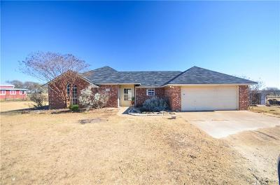 Waxahachie Single Family Home Active Option Contract: 320 Pioneer Court