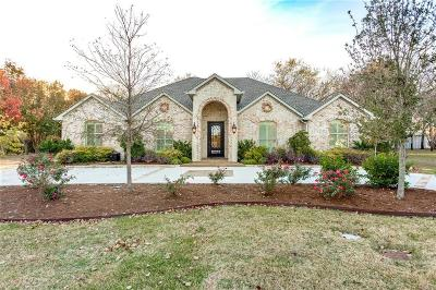 Single Family Home Active Option Contract: 17815 Windpiper Drive