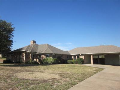 Single Family Home Active Option Contract: 275 Ridgeview Drive