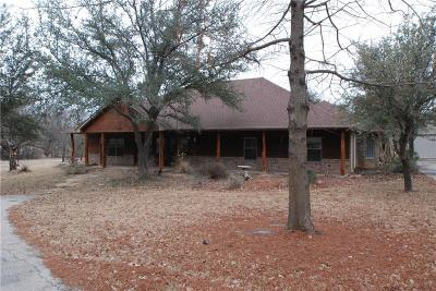 Weatherford Single Family Home Active Option Contract: 205 Saddle Club Road